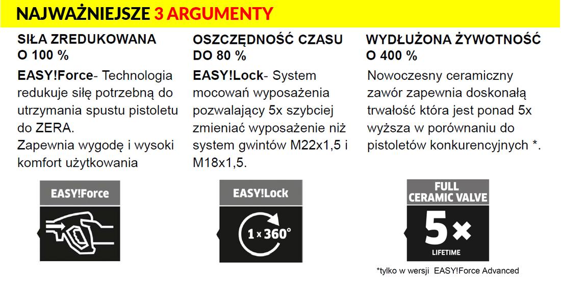Easy!Lock